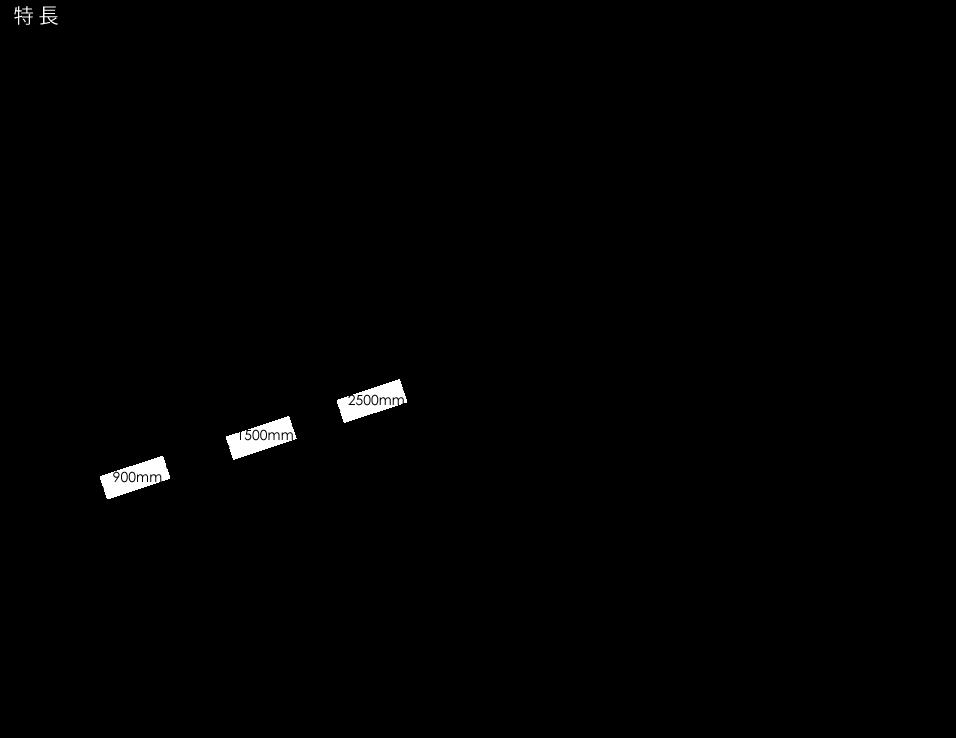 オーバーヘッドパネル特徴
